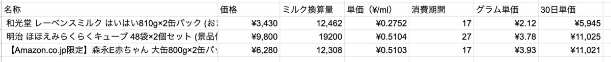 f:id:minemuracoffee:20201221175028p:plain