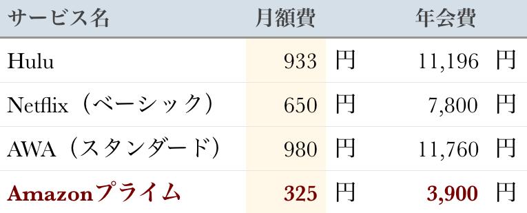 f:id:mineohiroko:20170310143416p:plain