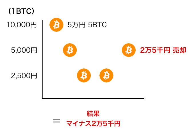 f:id:mineohiroko:20180225215515p:plain