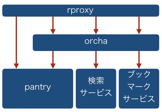 f:id:mineroaoki:20181228000351p:plain