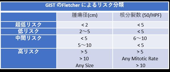 f:id:minesot:20181115012559p:plain