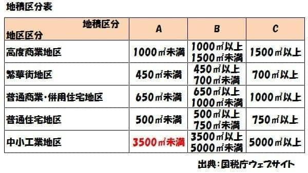f:id:minetiru:20180206223758j:plain