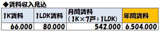 f:id:minetiru:20180227233848j:plain