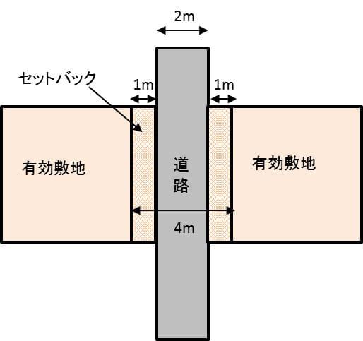 f:id:minetiru:20180909015043j:plain