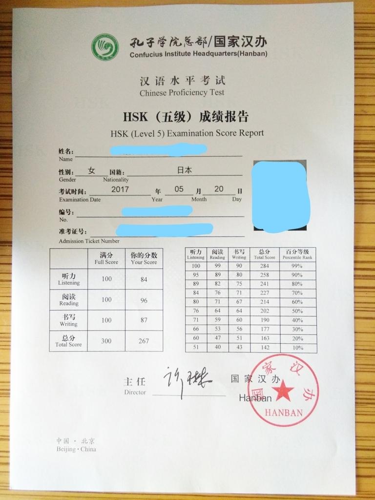 f:id:minghuabj:20170630155847j:plain