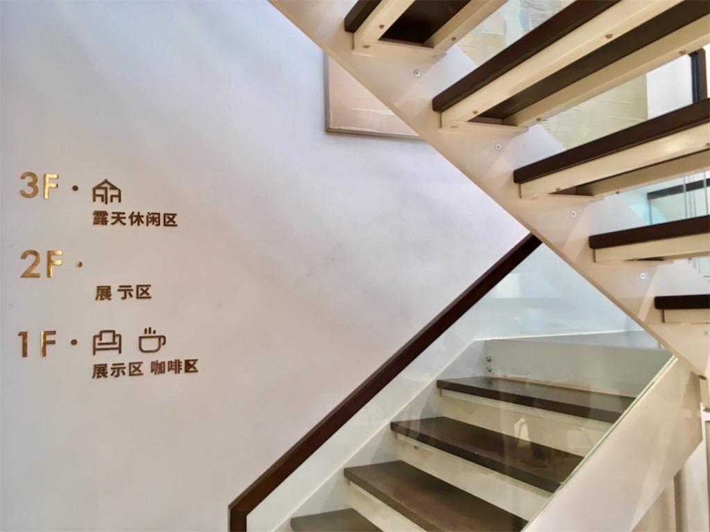 f:id:minghuabj:20190312220057j:image
