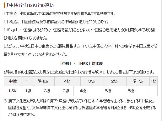 f:id:minghuabj:20191217143406p:plain