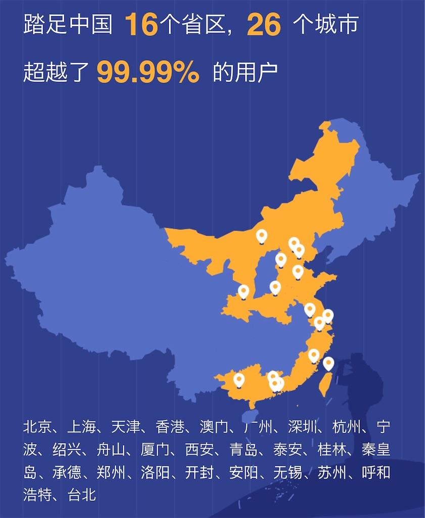 f:id:minghuabj:20200121091002j:image