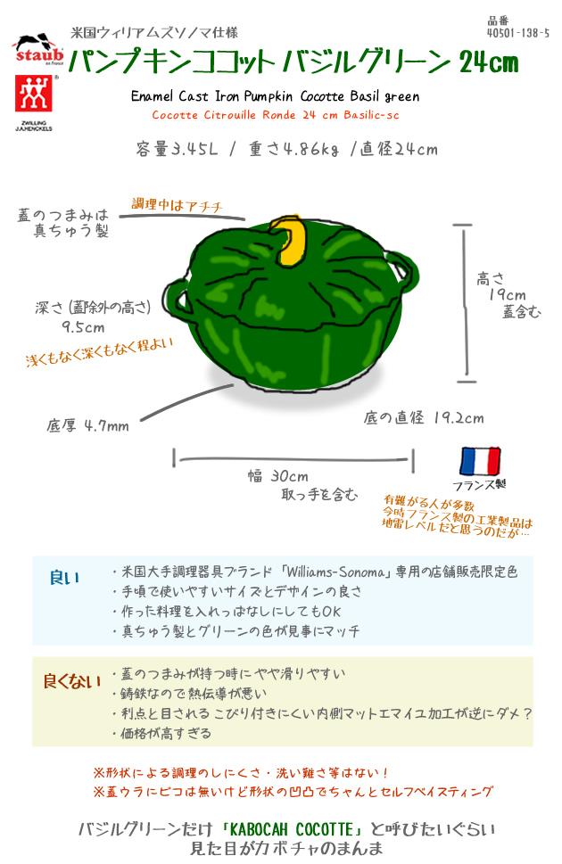 ストウブ パンプキンココットバジルグリーン Staub Pumpkin cocotte basil green