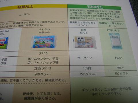 書評:『100円グッズでスイーツデコ2』