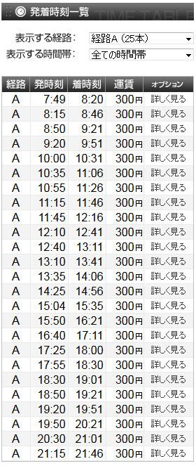 最強のホームセンター「ハンズマン」への旅 熊本市 画図店編