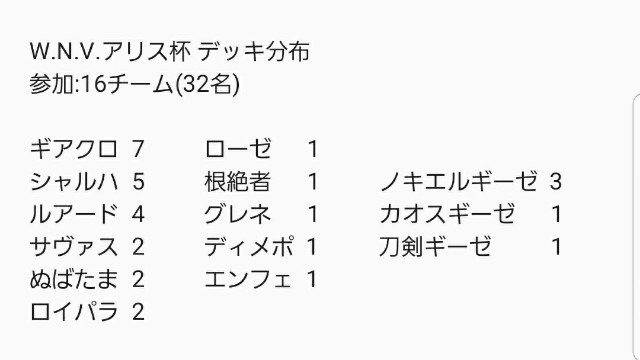 f:id:mini-shiho:20180322010545j:image