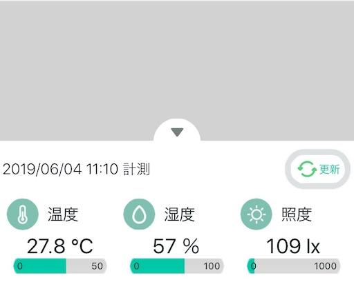温度、湿度、照度核に画面