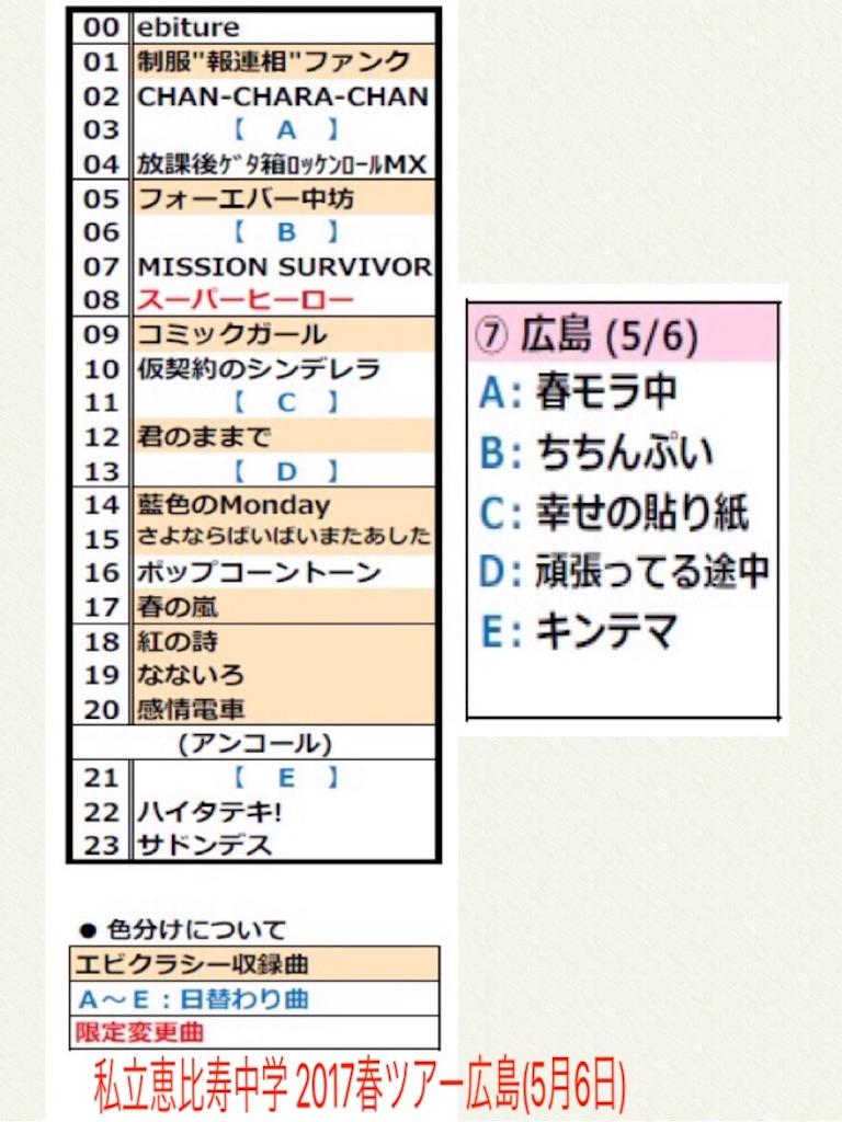 f:id:miniiiii_325:20170507001119j:image