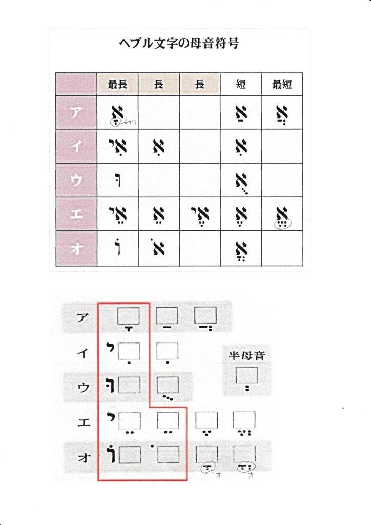 f:id:minikoron:20170626154712j:plain