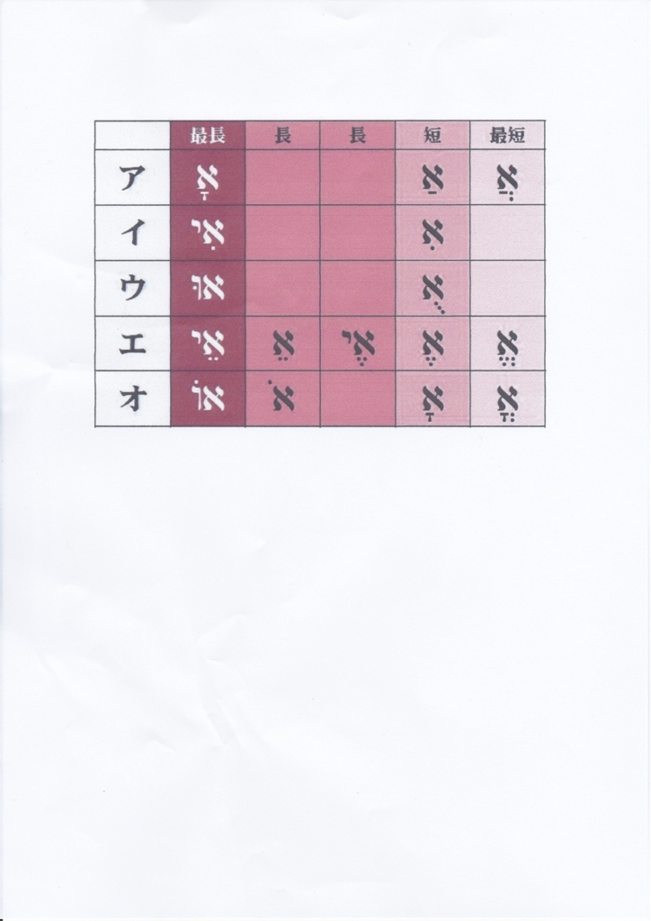f:id:minikoron:20170626154733j:plain
