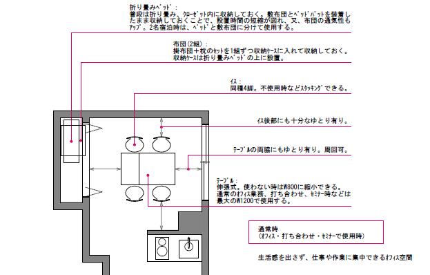 f:id:minimal-office:20190315180348p:plain