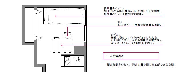 f:id:minimal-office:20190315180702p:plain
