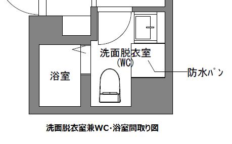 f:id:minimal-office:20190417170346p:plain