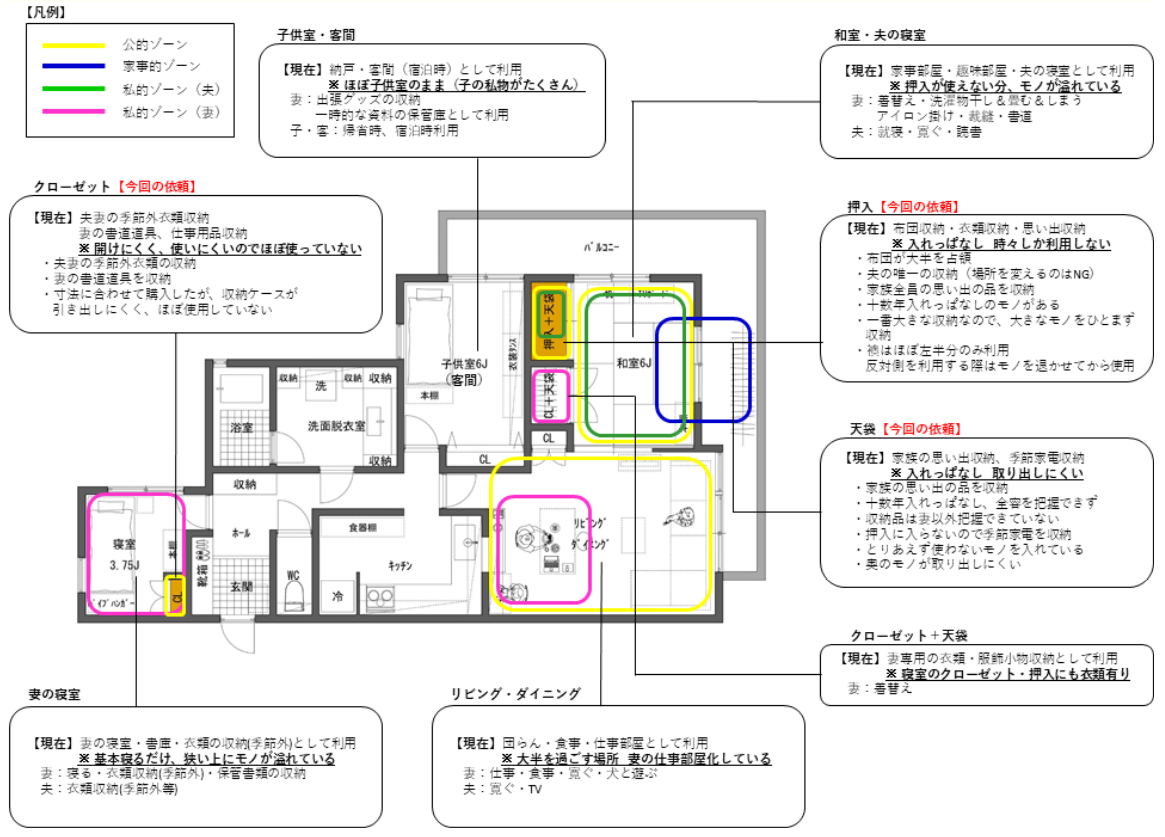 f:id:minimal-office:20190604154848p:plain