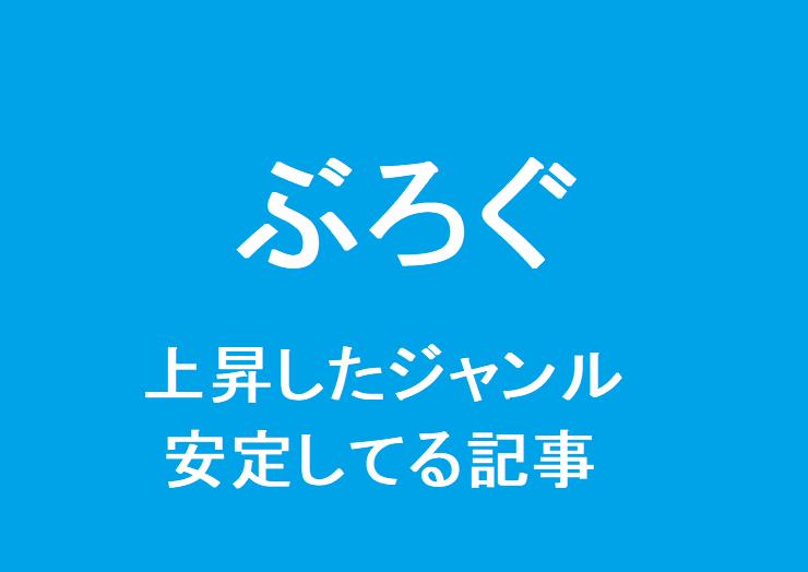 f:id:minimal-uuu:20200111132017p:plain