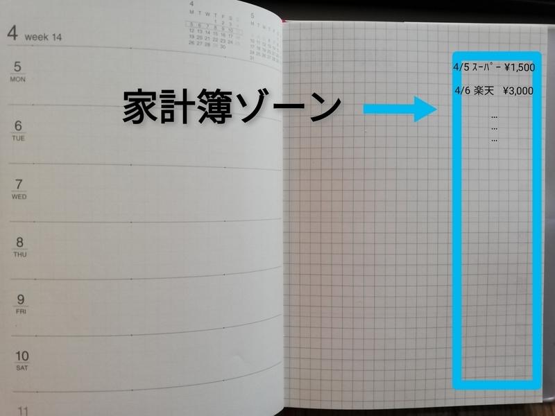 f:id:minimal-uuu:20210320182450j:plain