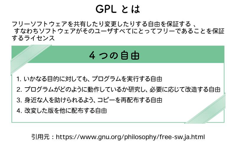 f:id:minimalgreen:20171219022732j:plain
