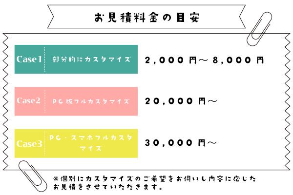 f:id:minimalgreen:20180525130355p:plain