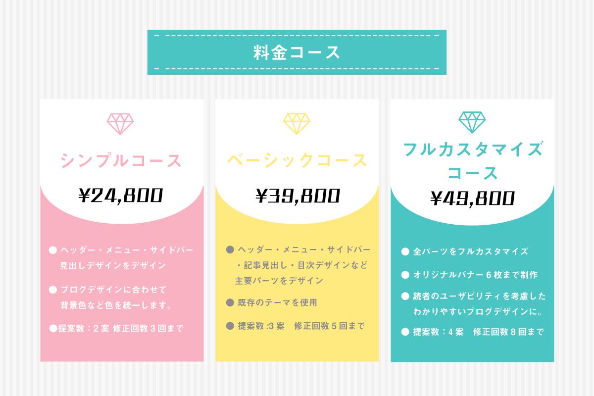 f:id:minimalgreen:20190904140904p:plain