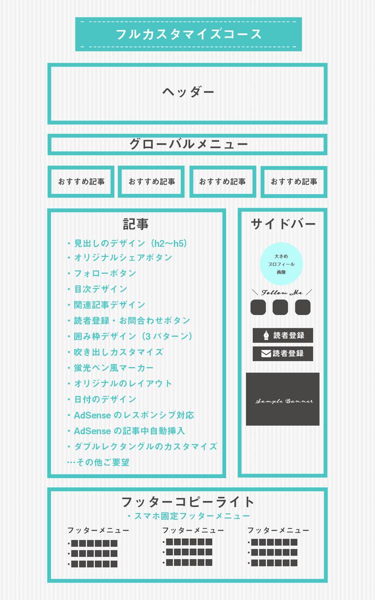 f:id:minimalgreen:20190906011301p:plain