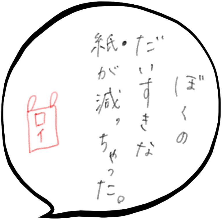 f:id:minimalist6:20210623154655p:plain