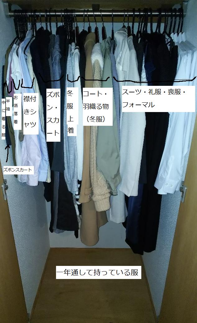 f:id:minimalist_gyakubari:20191105223316p:plain