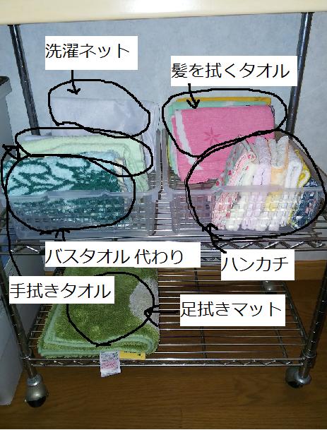 f:id:minimalist_gyakubari:20191105232835p:plain