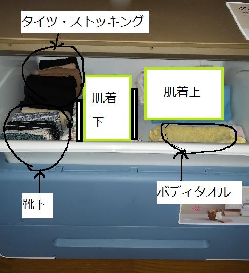 f:id:minimalist_gyakubari:20191105234501p:plain