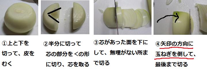 f:id:minimalist_gyakubari:20191209233419p:plain
