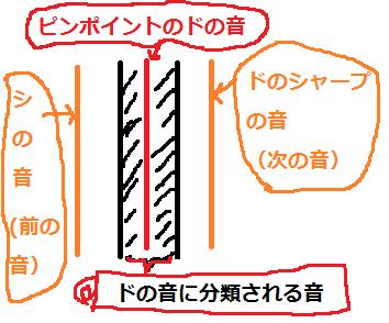 f:id:minimalist_gyakubari:20200104111528p:plain