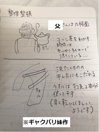 f:id:minimalist_gyakubari:20200112091335p:plain