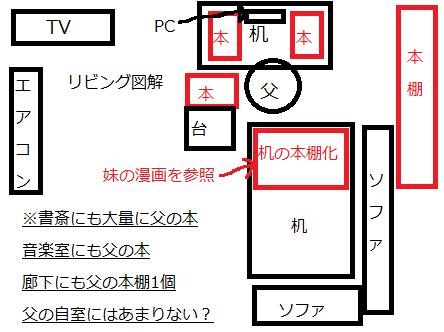 f:id:minimalist_gyakubari:20200112101115p:plain