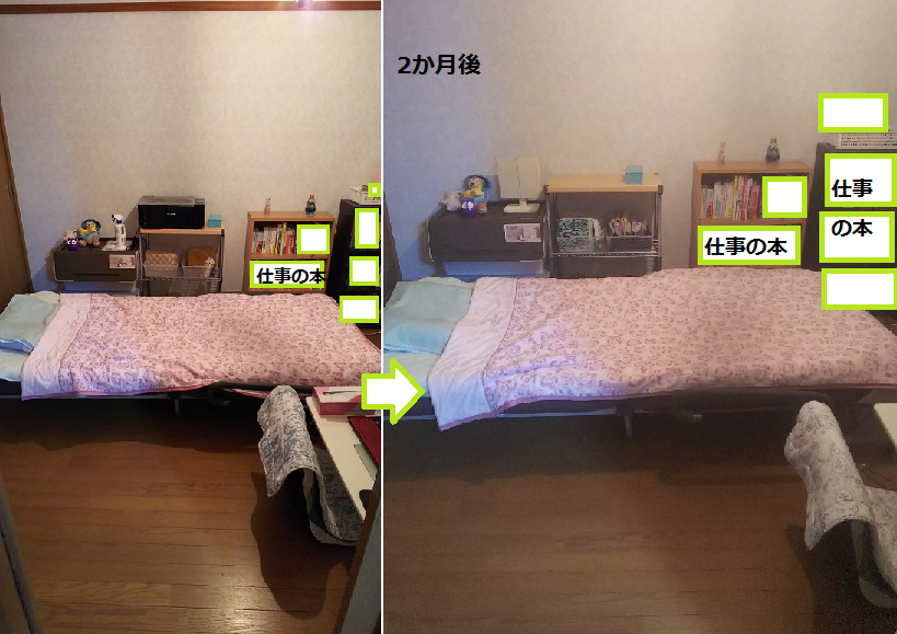 f:id:minimalist_gyakubari:20200208223517p:plain