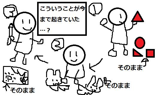 f:id:minimalist_gyakubari:20200209003903p:plain