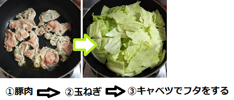f:id:minimalist_gyakubari:20200215223350p:plain