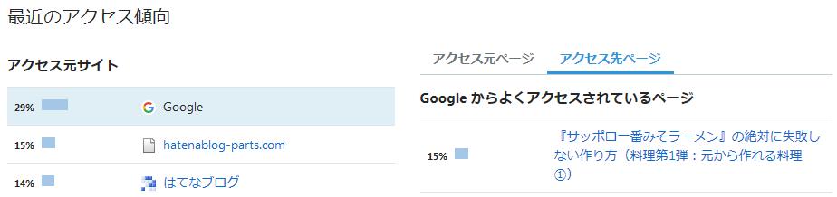 f:id:minimalist_gyakubari:20200222113820p:plain
