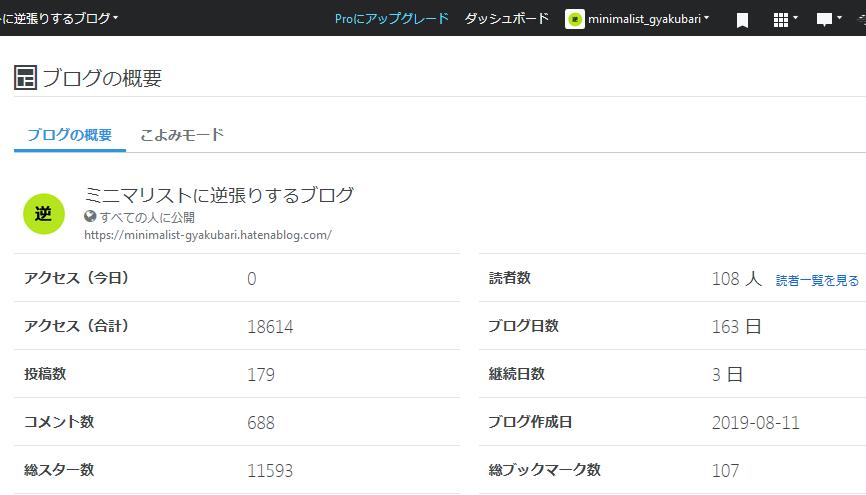 f:id:minimalist_gyakubari:20200525165943p:plain