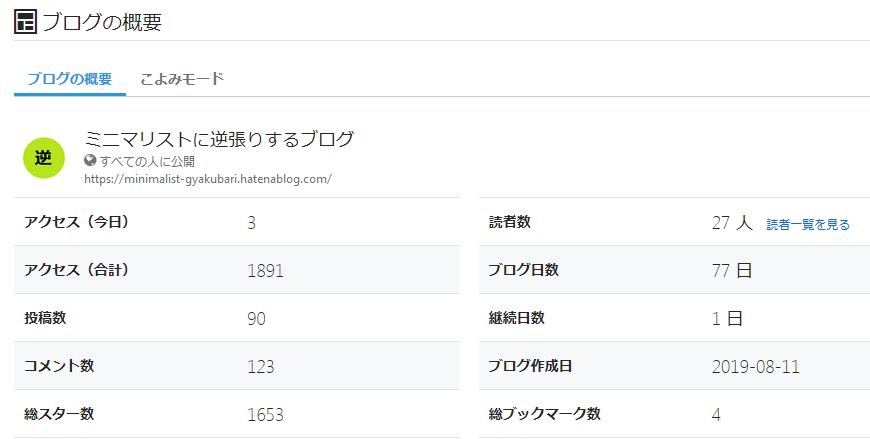f:id:minimalist_gyakubari:20200525171340p:plain