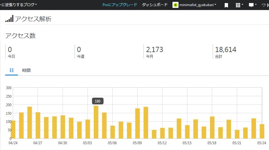 f:id:minimalist_gyakubari:20200525172628p:plain