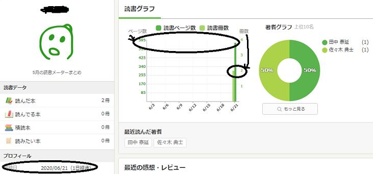 f:id:minimalist_gyakubari:20200622003720p:plain