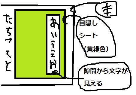 f:id:minimalist_gyakubari:20200626200651p:plain