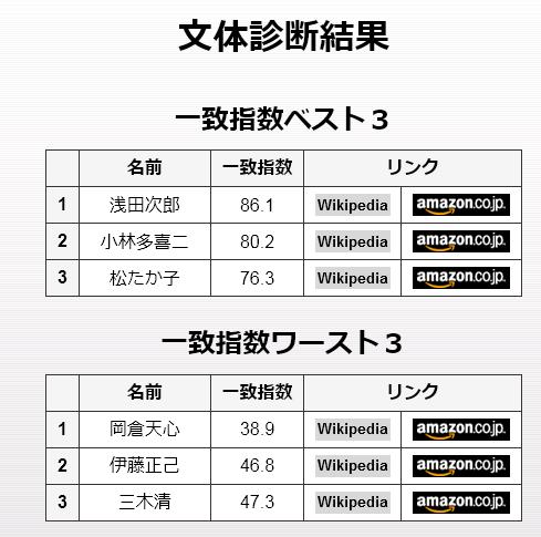 f:id:minimalist_gyakubari:20201210193719p:plain