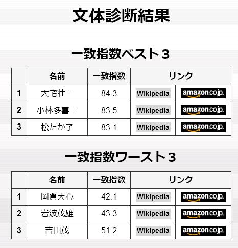 f:id:minimalist_gyakubari:20201210204049p:plain