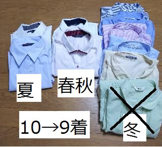 f:id:minimalist_gyakubari:20210130092654p:plain